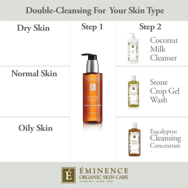 Guide To Double Cleansing With Eminence Organics